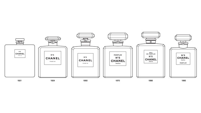 Good design Chanel No. 5 bottle