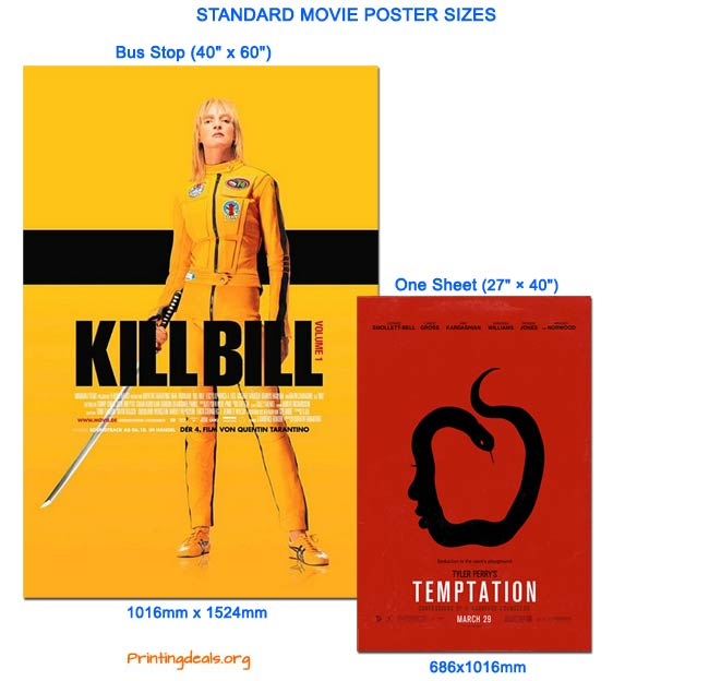 Standard Movie Poster Dimensions